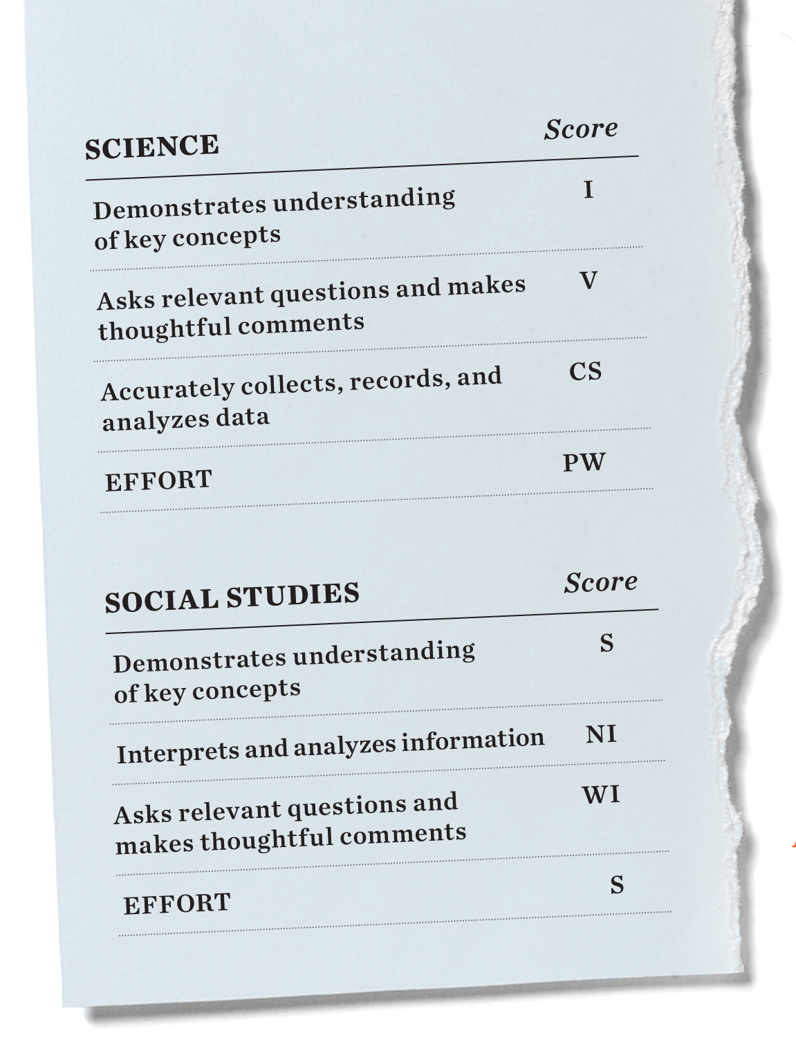 Decode Your Child's Report Cards